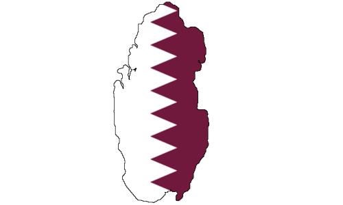 Statistics of Shiites in Qatar