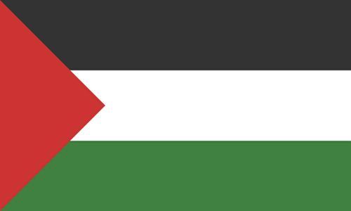 Statistics of Shiites in Palestine
